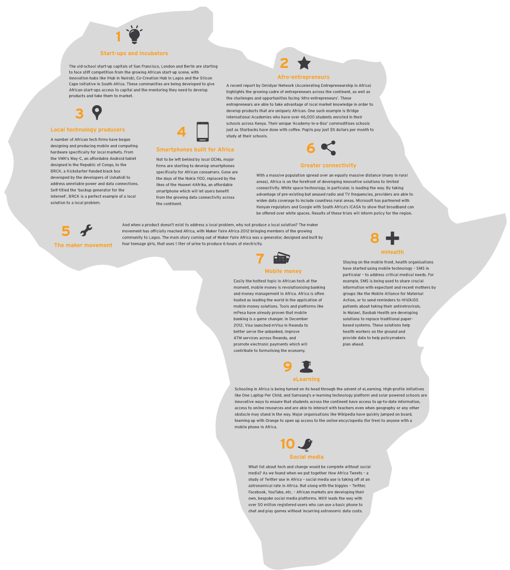 Ten Innovations Changing Africa